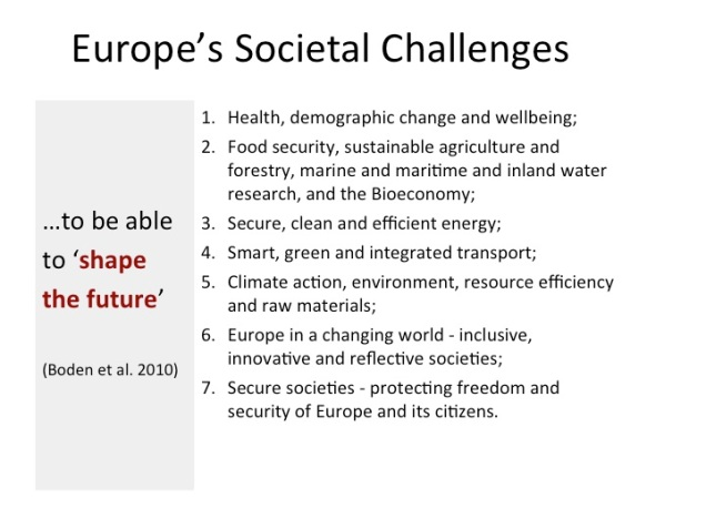 Fig 1-EU Societal Challenges
