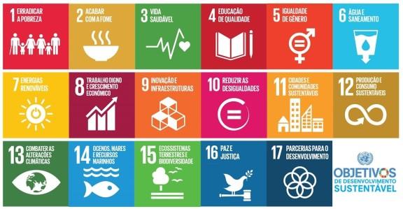 2018_SDG2015_goals