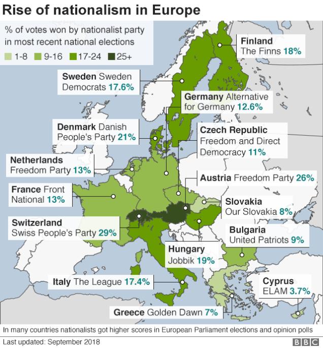 nationalism europe